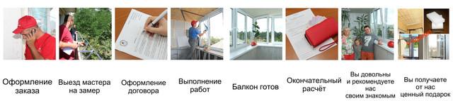заказать обшивку балкона внутри