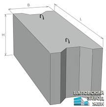 Фундаментный блок ФБС 12.3.6-т