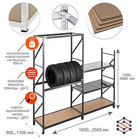 Стеллаж полочый средний 3 полки нагрузка до 2000 кг на секцию