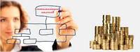 Схемы и планы оптимизации налогообложения и минимизации затрат предприятия, Киев