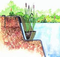 Карманы для растений Marginal plant holder jute