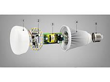 Светодиодная лампочка MiLight 8Вт RGB+CCT, фото 3