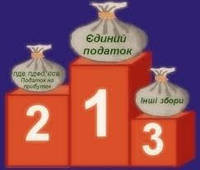 Регистрация плательщика единого налога и плательщика НДС, Киев