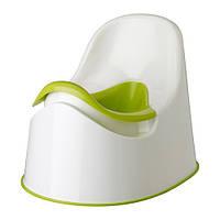 Горшок IKEA LOCKIG бело-зеленый 601.931.28