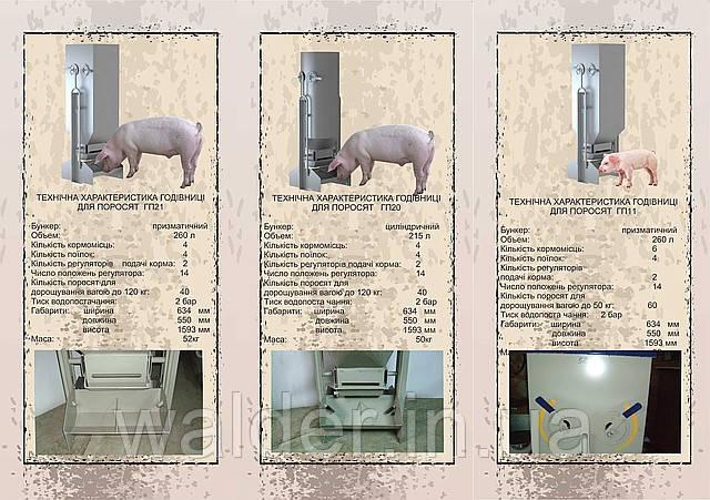 Годівниці для свиней