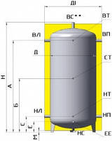 Бак аккумулятор 10000 л без изоляции. ЕА-00-10000-X/Y