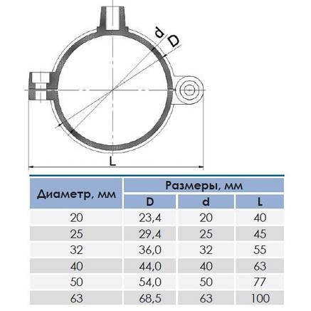 Крепление для труб ПВХ ERA, диаметр 40 мм., фото 2