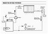 Відмінності і переваги систем відкритого і закритого типу опалення