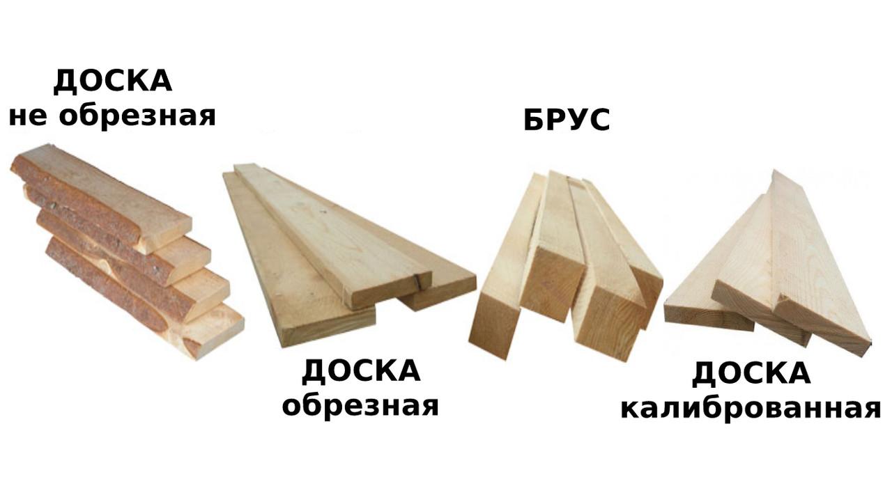 Пиломатериалы