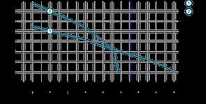 Мотопомпа 6,5л.с.  80м - 20м³/ч (4-х тактный) LEO (772513), фото 2