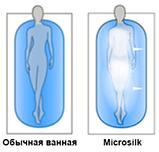 Гидромассажный бассейн Ique Dreamline–II 2200–II–DD–BPM (Wi–Fi + MICROSILK), фото 6