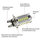 Автолампи світлодіодна H7 - 33 SMD5630 + Лінза комплект 2шт, фото 3