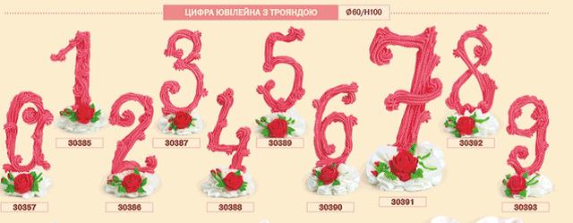 """Цифра """"0-9 Юбилейная""""розовая Украса - 01035"""