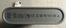 Power Bank HOCO B31A Rage 30000mAh (White), фото 3