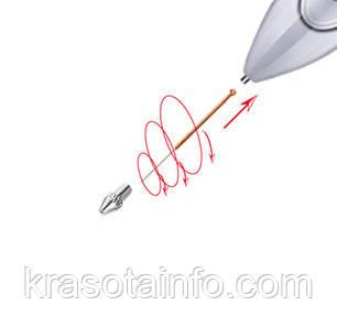Иглы с переходником для Plasma Pen косметологического аппарата для блефаропластики. Набор насадок к коагулятор