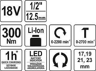 Гайковерт ударный аккумуляторный YATO YT-82805, фото 3