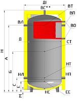 Бак аккумулятор 2000 л без изоляции. ЕА-10-2000-X/Y