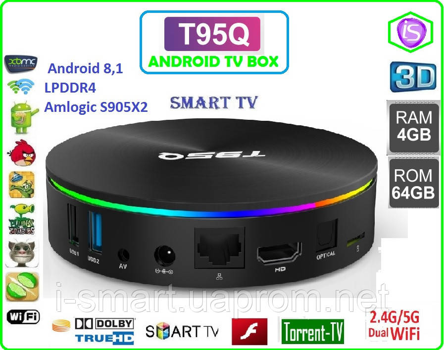 T95Q 4 GB 64 GB Android 8,1 LPDD Android tv 4ядра  LAN USB Audio-out пульт +НАСТРОЙКИ I-SMART