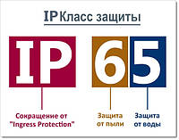 Что такое IP?