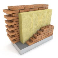 Минеральная вата Техноблок стандарт 600х1200х50мм (8.64м.кв\уп) Sweetondale