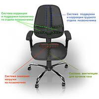 Кресло ортопедическое для офиса и дома. Описание системы.