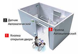 Привод для распашных дверей для пользователей групп инвалидности (Япония)