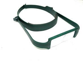 Бинокуляры MG81004 1,5х 2,5x 3,5х