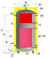 Бак аккумулятор 500 л с изоляцией. ЕА-11-500-X/Y