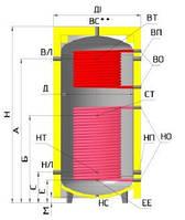 Бак аккумулятор 2000 л без изоляции. ЕА-11-2000-X/Y