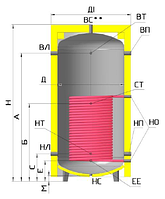 Бак аккумулятор 1500 л без изоляции. ЕА-01-1500-X/Y
