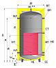 Бак аккумулятор 2000 л без изоляции. ЕА-01-2000-X/Y