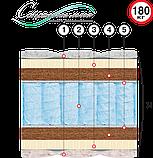 Матрас двуспальный Атлант  (Велам) 180х200х34см независимые пружины кокос+латекс з/л до 180кг , фото 2