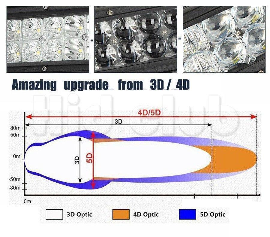 Фара автомобильная LED на кришу машини или катера (24 LED) 5D-72W-MIX фара 5д економичная фара