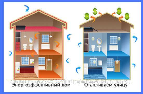 Энергоэффективный дом - экономия на отоплении до 70%