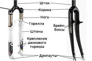Велосипедная вилка