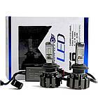 Комплект светодиодных  LED ламп T6-H7 Turbo LED, фото 3