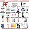 Готовая аптечка для новорожденного BabyGirl (22 единицы), фото 2