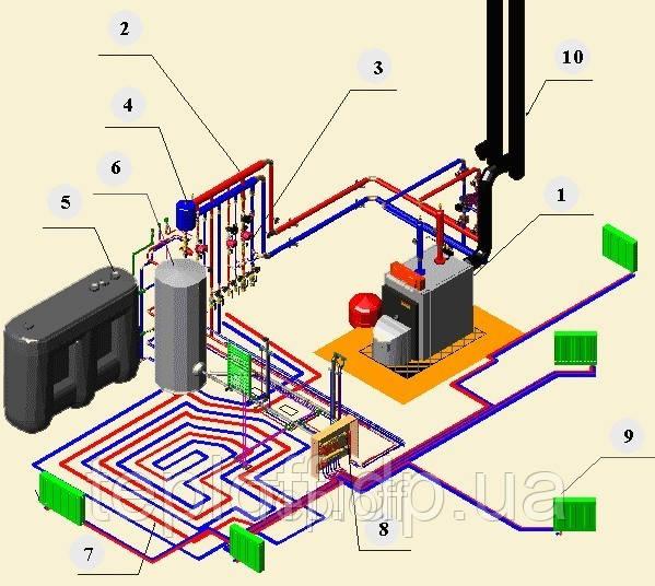 Проектирование отопления, водоснабжения для домов, квартир, любых других помещений.