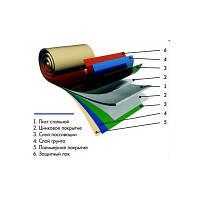 Гладкий лист окрашенный с полимерным покрытием