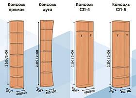 Угловые консоли для шкафов-купе