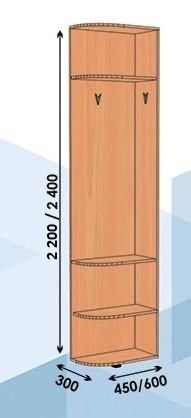 Консоль СП-5, 300*450*2200 (Алекса)