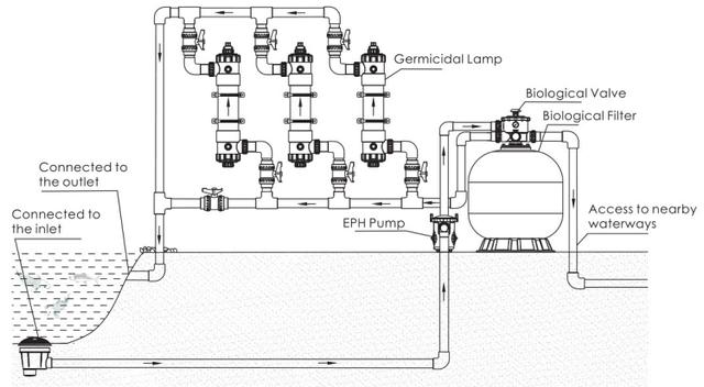 Схема подключения фильтров Emaux серии LF