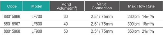 габаритные размеры фильтров для прудов Emaux серии LX
