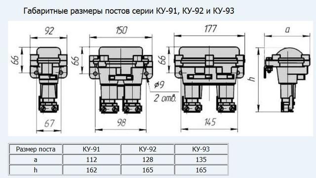 КУ-92 пост
