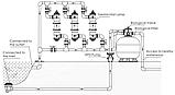 Фильтр для пруда Emaux LF900, 21 м³/ч, верхнее подключение, фото 4