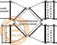 Рекуператор промышленный 5000 м3/ч, фото 1