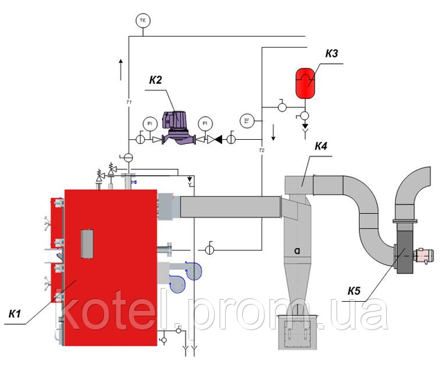 Схема обвязки и дымоотвода пеллетного котла Eurotherm 300 AM