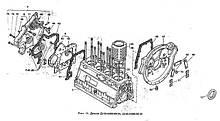 Механизм дизеля Т-40, Т-25, Т-16 запчасти к двигателям Д-144 Д-21