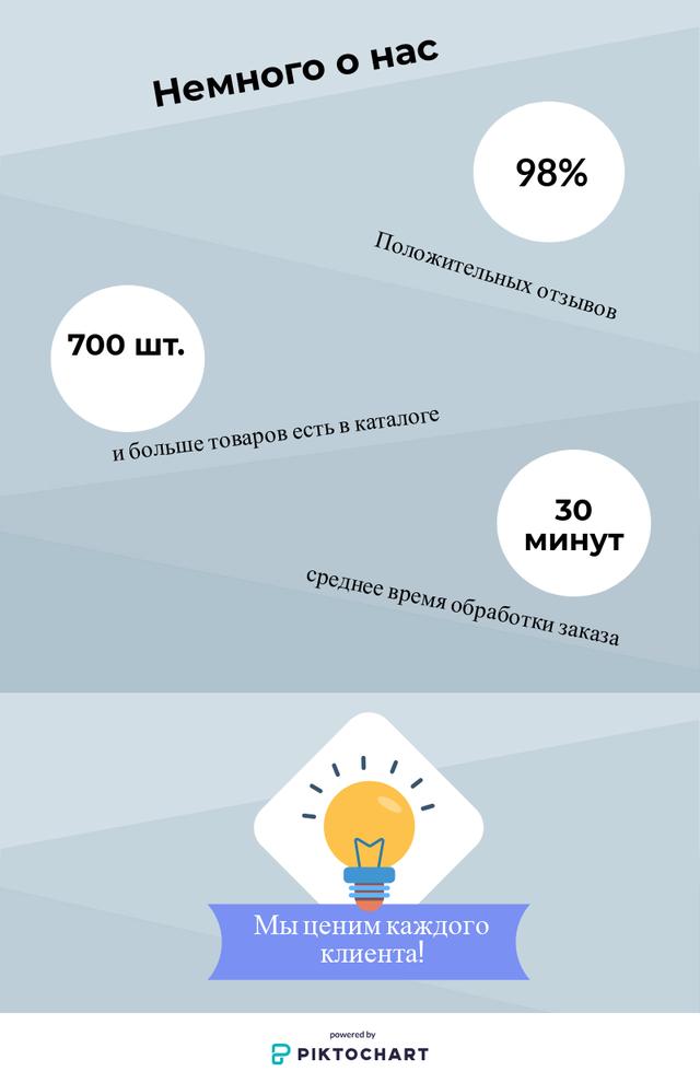 интернет магазин Федчишина Арт инфографика