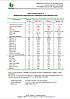 Заменитель молока для телят с 4-го дня Кальво Старт™  ЮНИОР  (жир-16%), фото 2